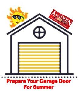 Graphic of garage door in summer weather